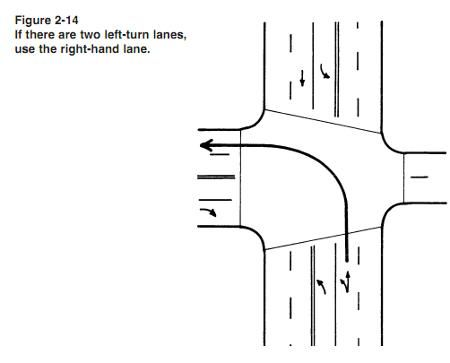 Managing Space In Turns And Traffic High Road Online CDL
