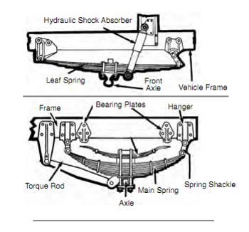 Suspension And Exhaust Systems High Road Online Cdl Training