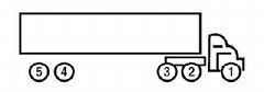 diagram of a tractor trailer for weight distribution